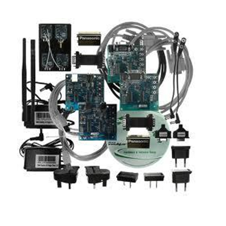 900MHz Development Kit